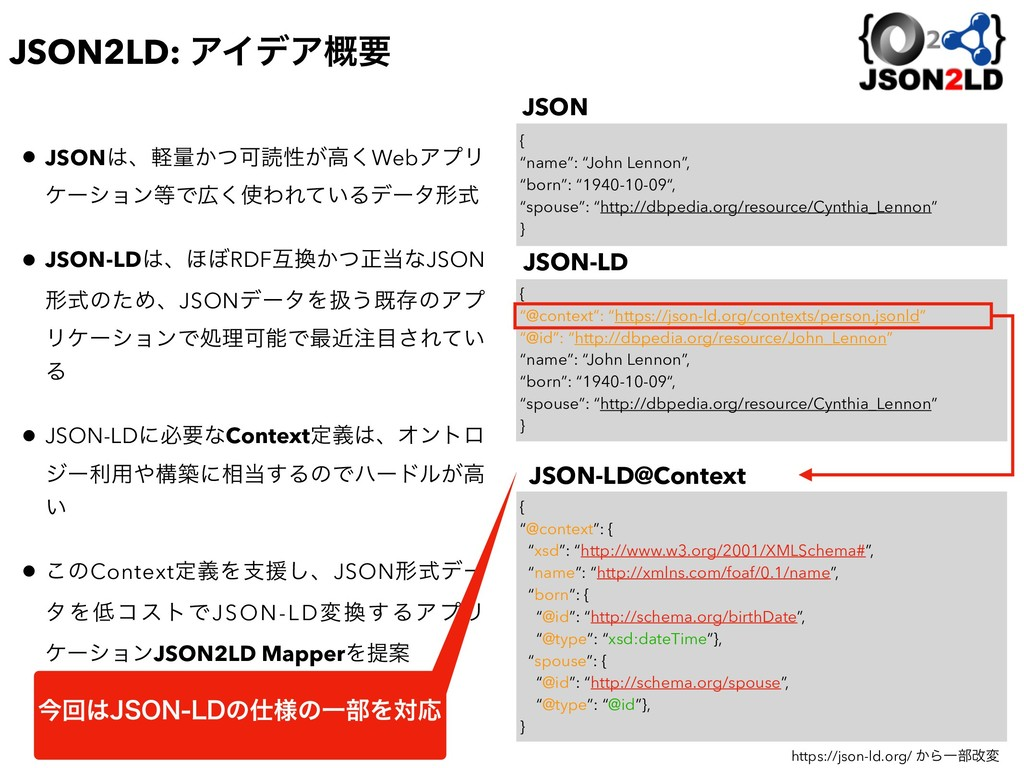 JSON2LD: ΞΠσΞ֓ཁ • JSONɺܰྔ͔ͭՄಡੑ͕ߴ͘WebΞϓϦ έʔγϣϯ...