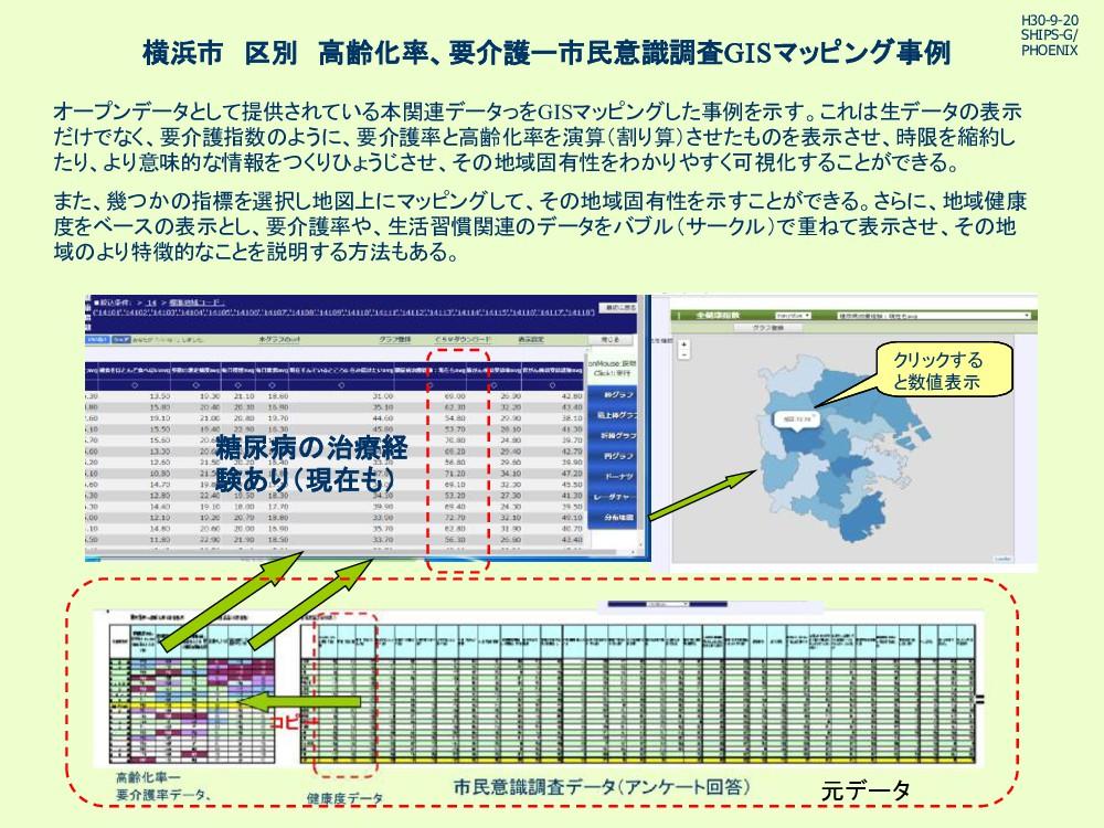 横浜市 区別 高齢化率、要介護ー市民意識調査GISマッピング事例 オープンデータとして提供され...