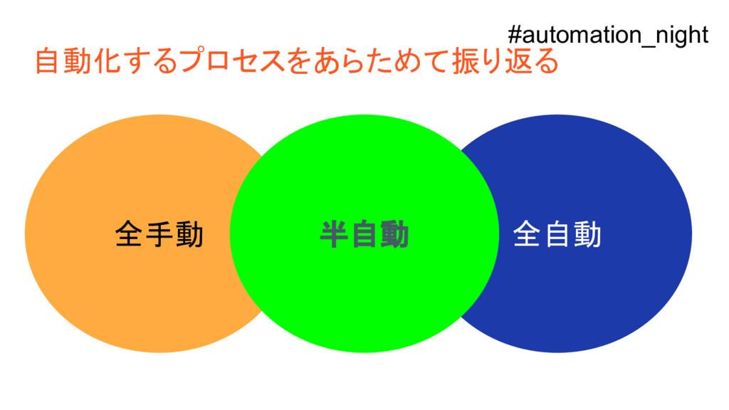 自動化するプロセスをあらためて振り返る 全手動 全自動 半自動 #automation_nig...