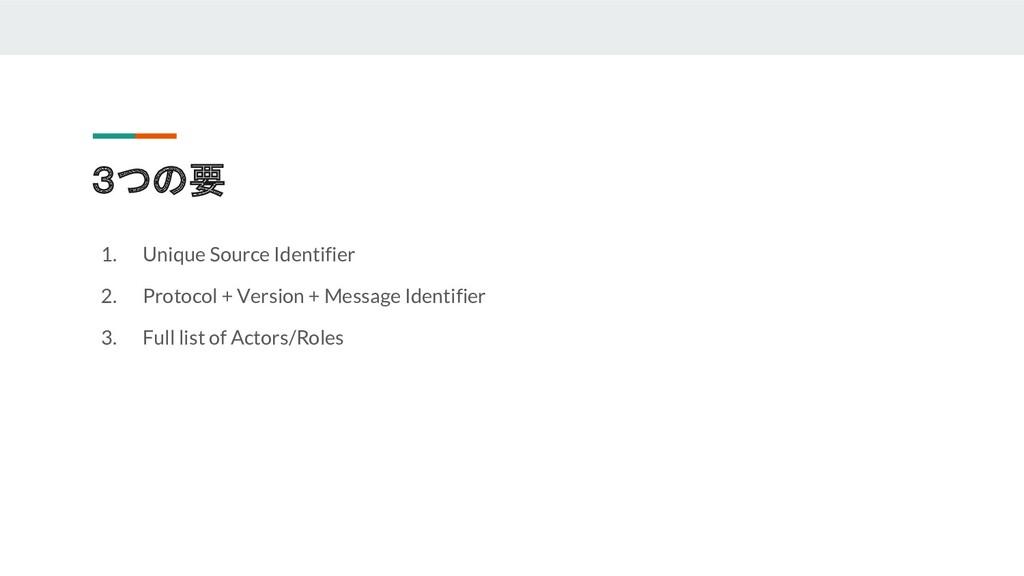 1. Unique Source Identifier 2. Protocol + Versi...