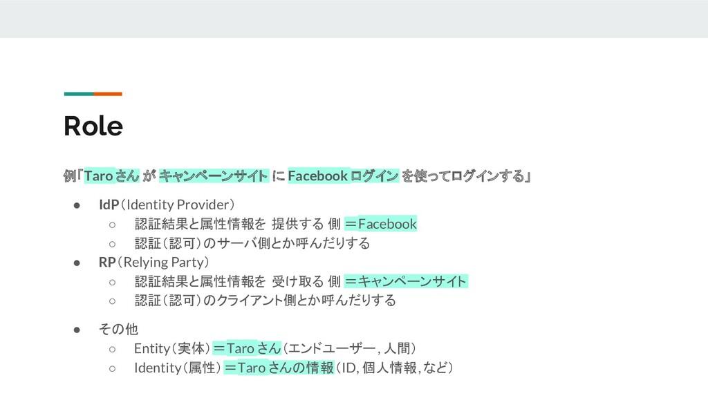 例「Taro さん が キャンペーンサイト に Facebook ログイン を使ってログインす...