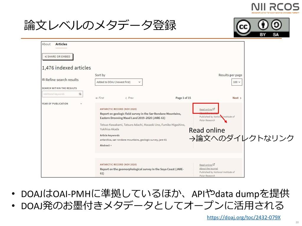 論文レベルのメタデータ登録 20 • DOAJはOAI-PMHに準拠しているほか、APIやda...