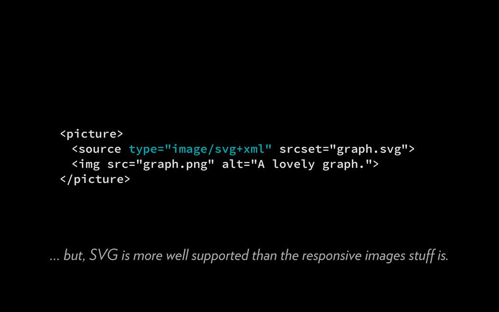 "<picture> <source type=""image/svg+xml"" srcset=""..."