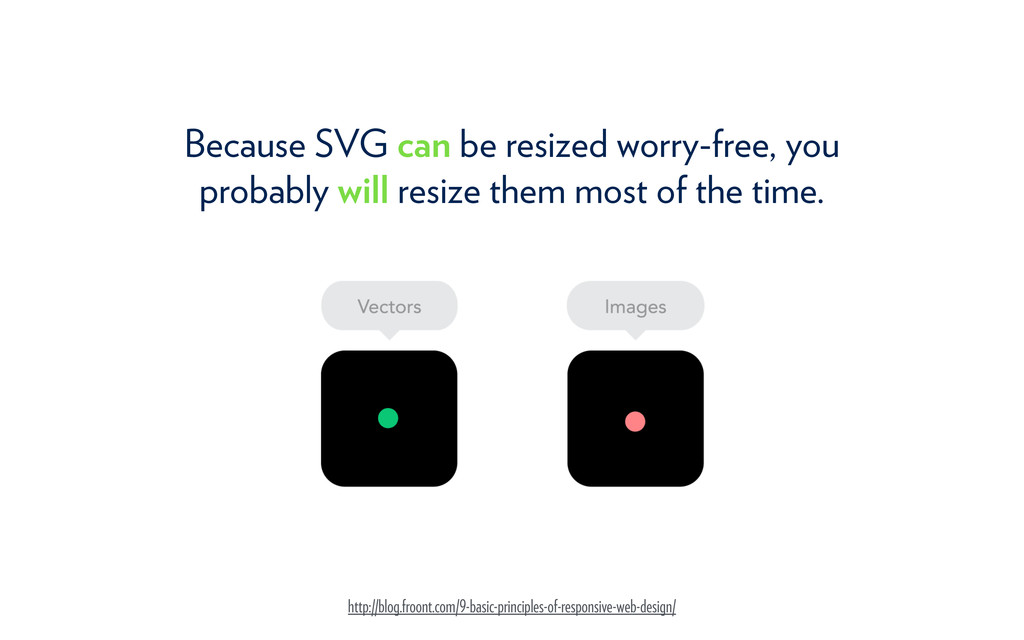 Because SVG can be resized worry-free, you prob...
