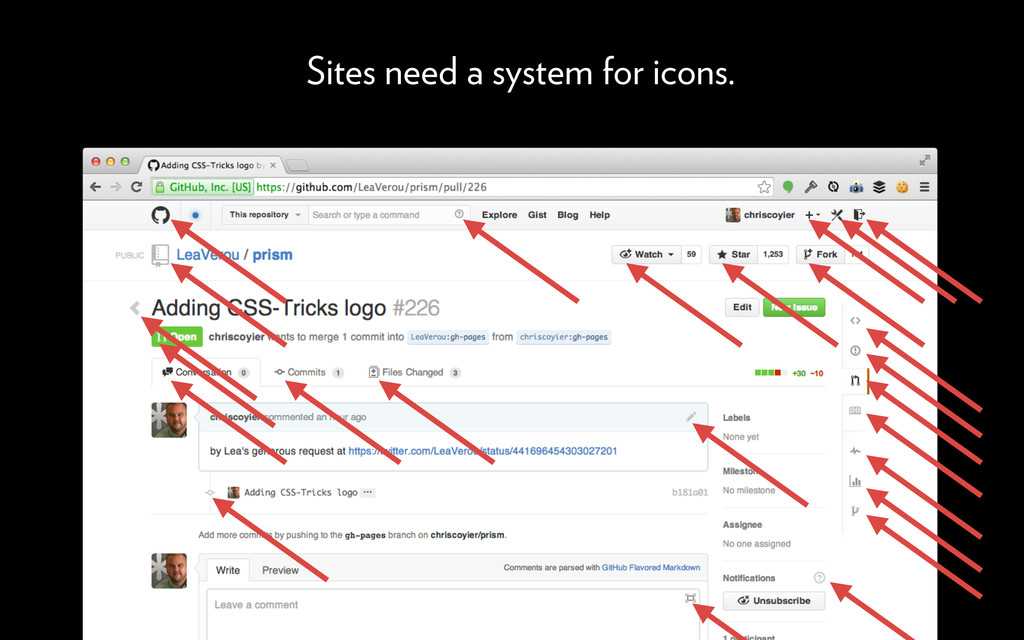 Sites need a system for icons.