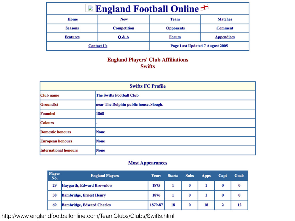 http://www.englandfootballonline.com/TeamClubs/...