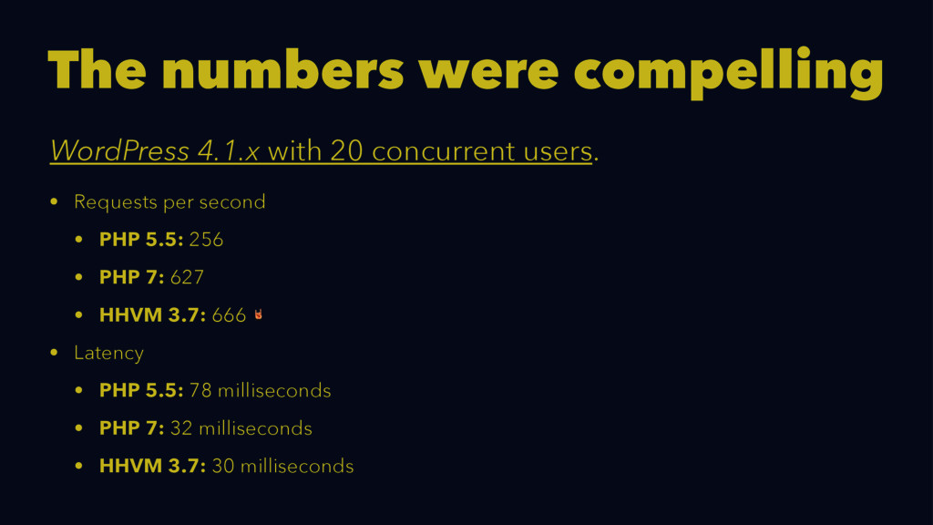 The numbers were compelling WordPress 4.1.x wit...
