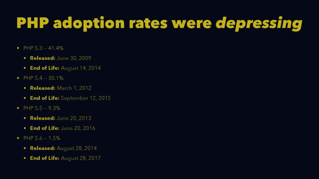 PHP adoption rates were depressing • PHP 5.3 — ...
