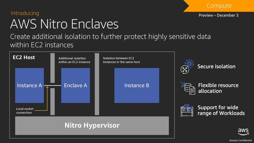 Amazon Confidential AWS Nitro Enclaves Introduc...