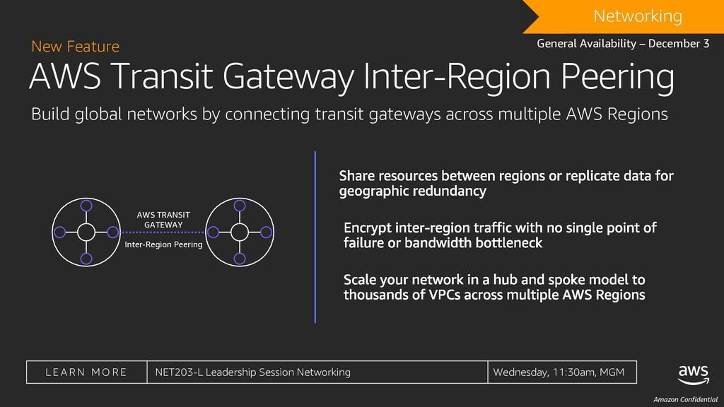 Amazon Confidential New Feature AWS Transit Gat...