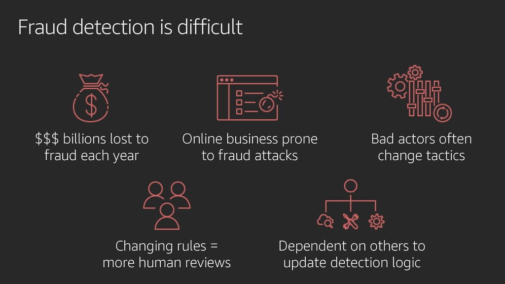 Fraud detection is difficult $$$ billions lost ...