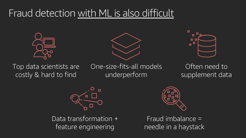 Fraud detection with ML is also difficult Top d...