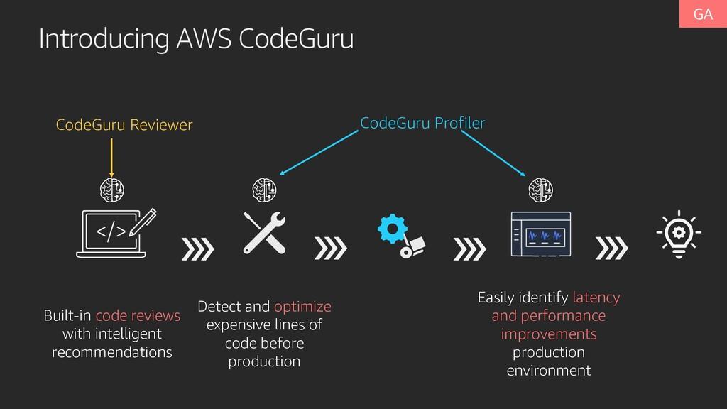 Introducing AWS CodeGuru Built-in code reviews ...
