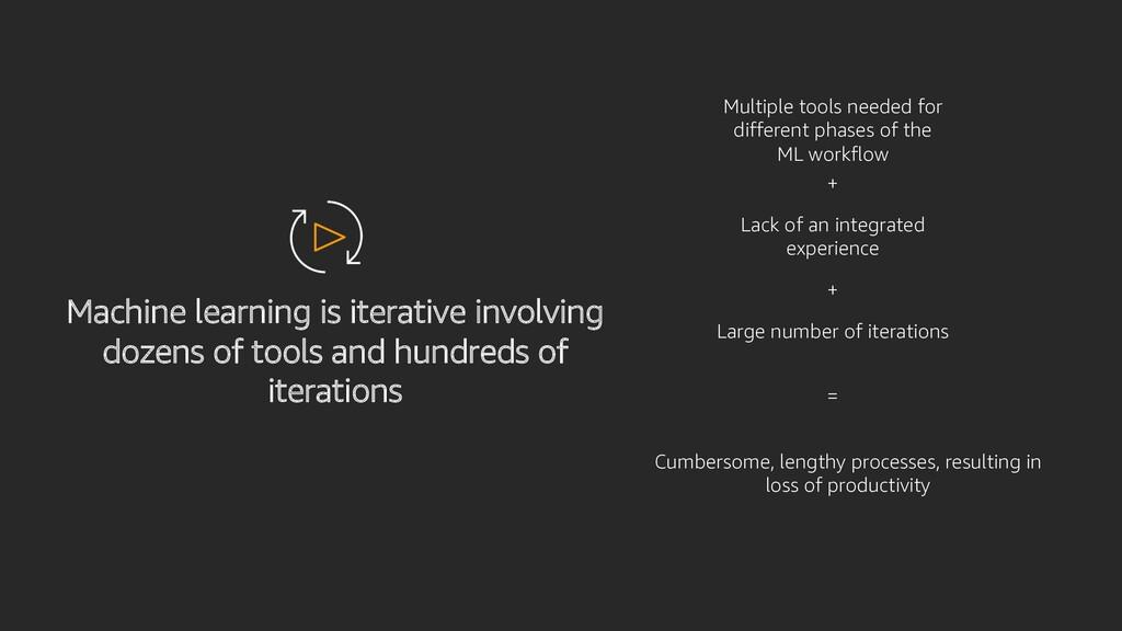 Machine learning is iterative involving dozens ...