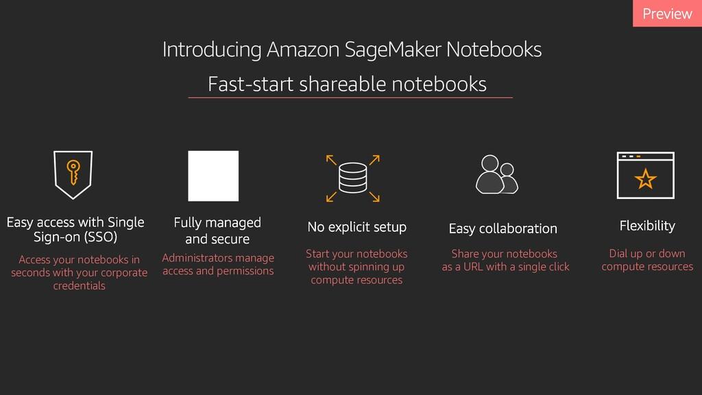 Introducing Amazon SageMaker Notebooks Access y...