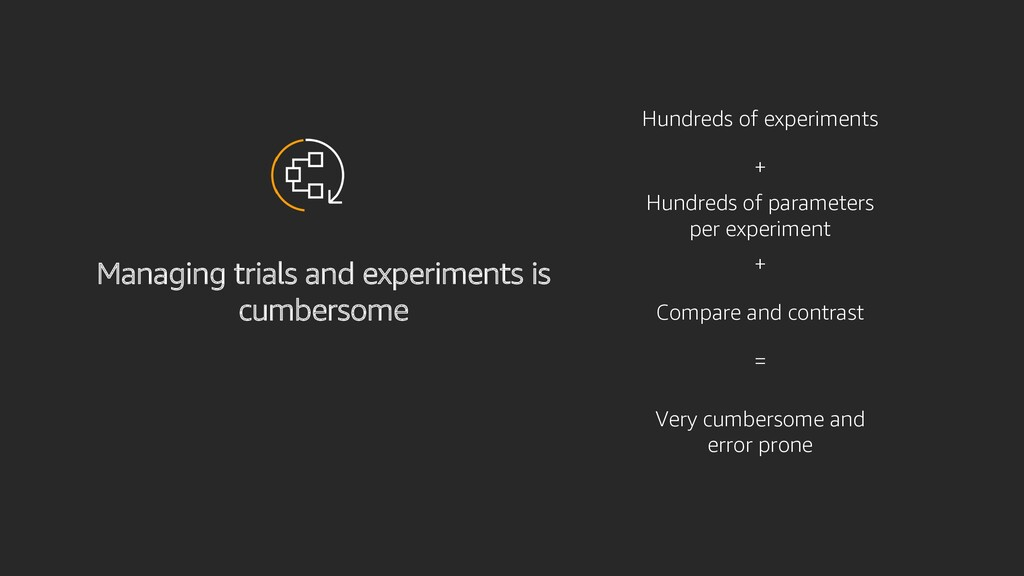 Managing trials and experiments is cumbersome H...