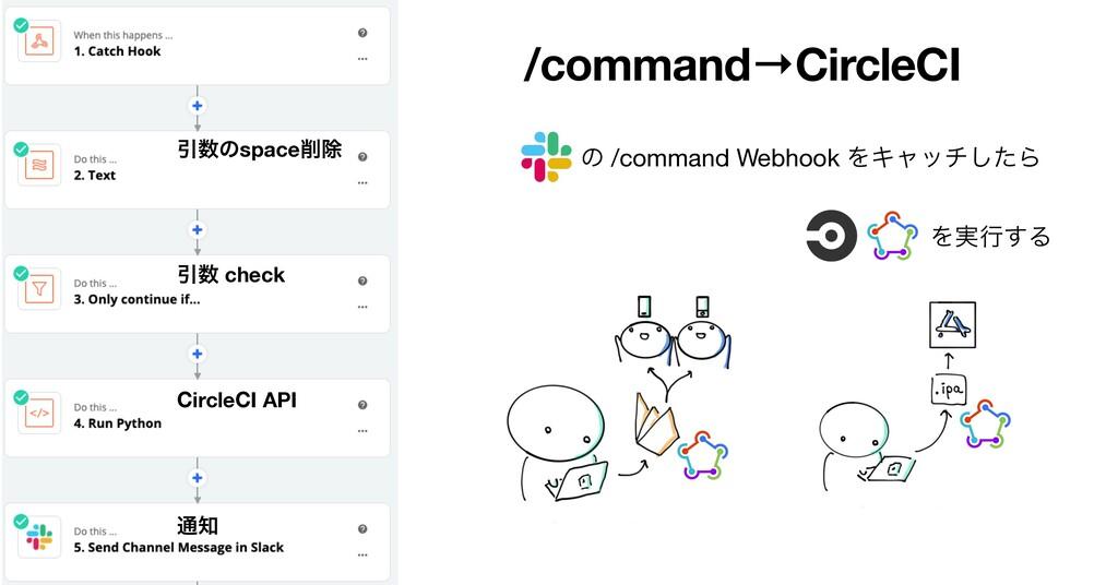 /command→CircleCI ͷ /command Webhook ΛΩϟονͨ͠Β Λ...