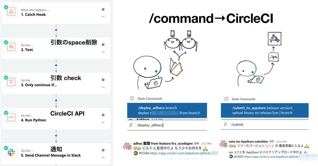 /command→CircleCI Ҿͷspaceআ Ҿ check CircleCI ...