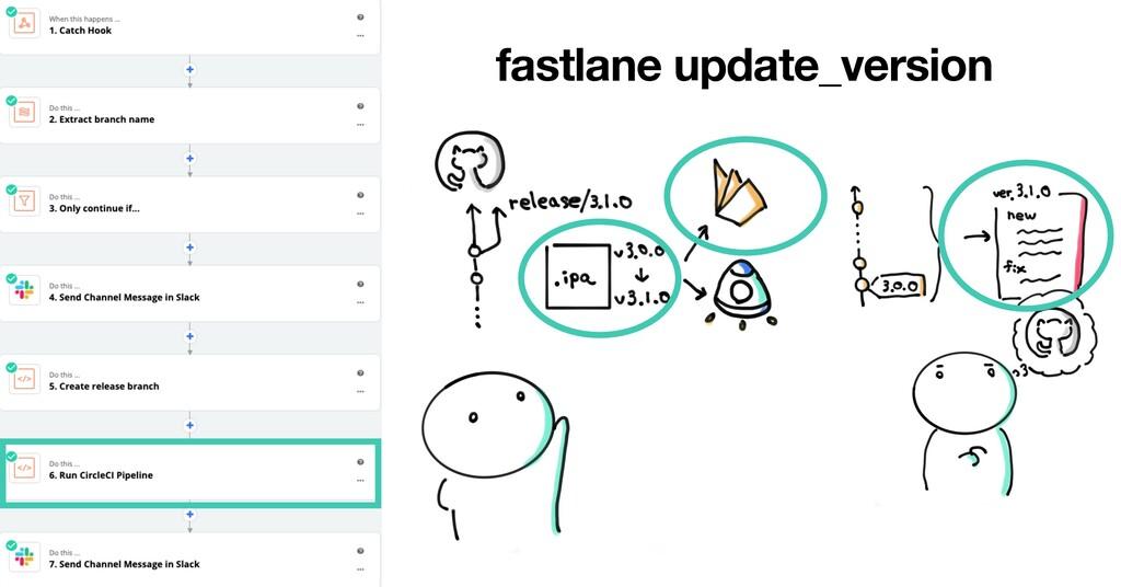 fastlane update_version