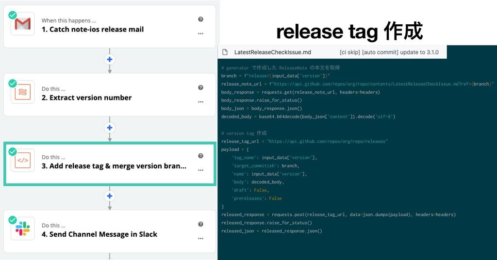 release tag ࡞ # generator Ͱ࡞ͨ͠ ReleaseNote ͷຊ...