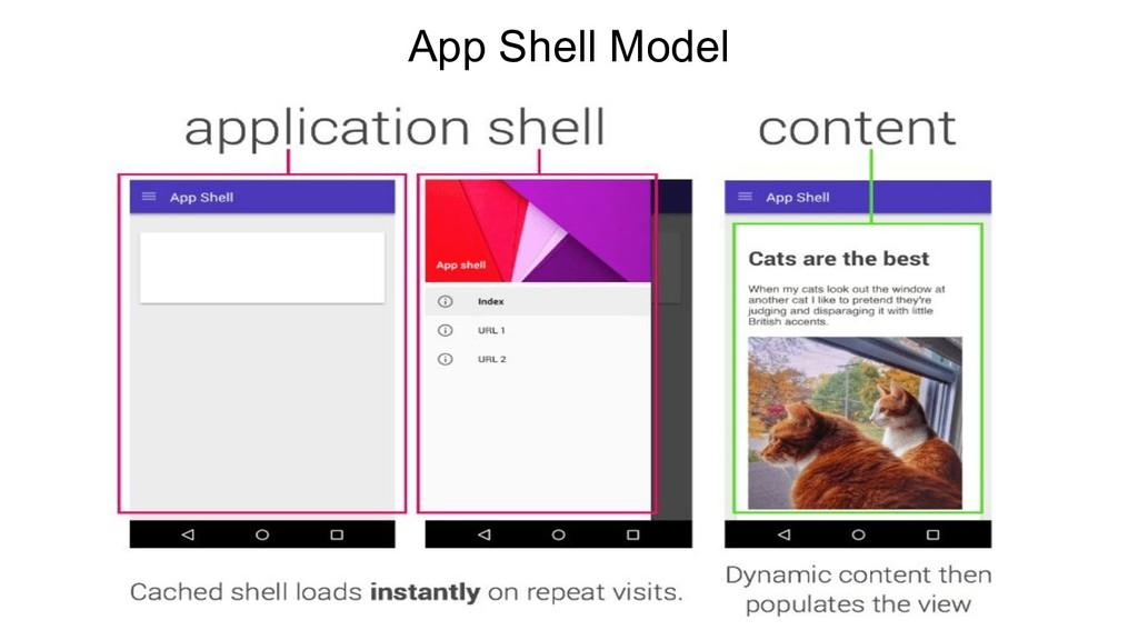 App Shell Model