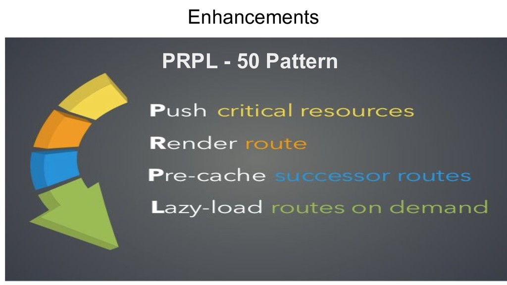 Enhancements PRPL - 50 Pattern