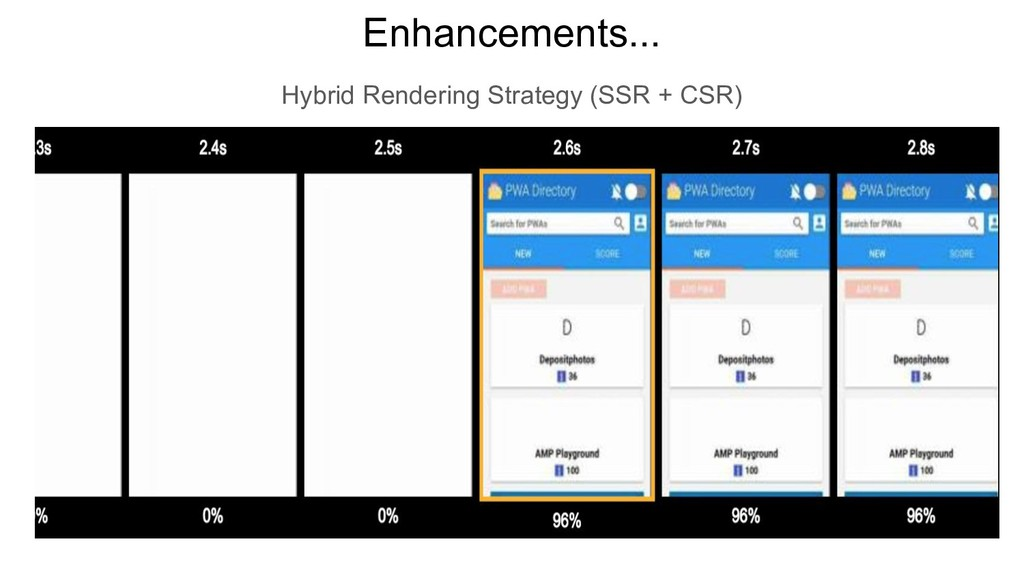Enhancements... Hybrid Rendering Strategy (SSR ...