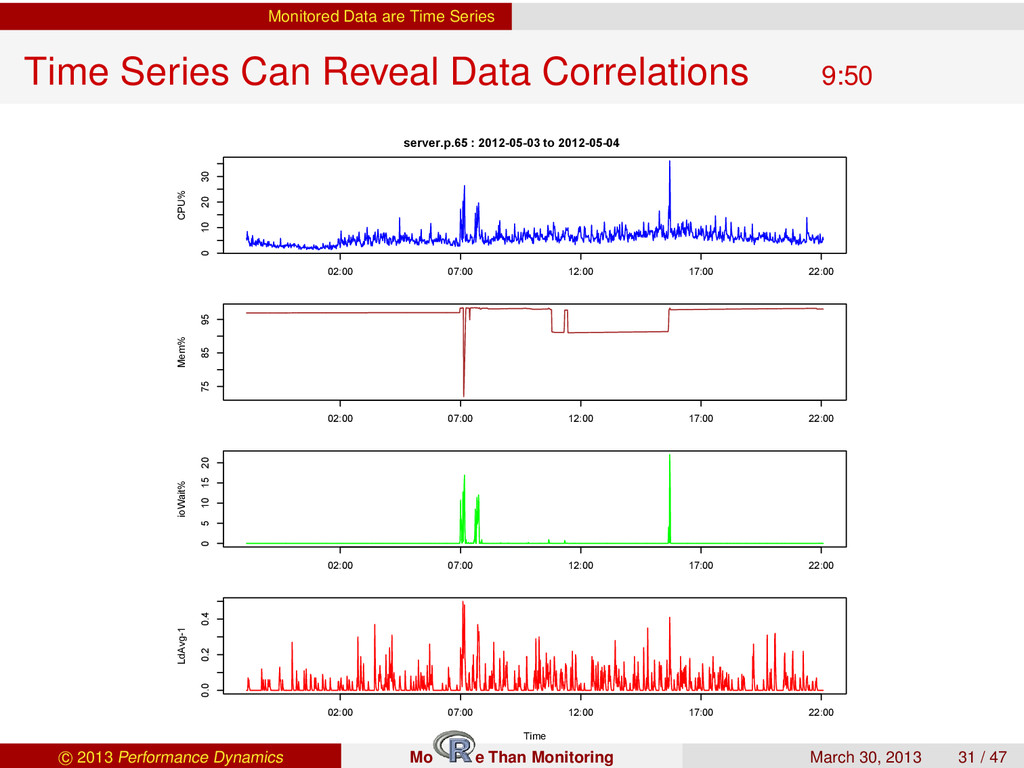Monitored Data are Time Series Time Series Can ...