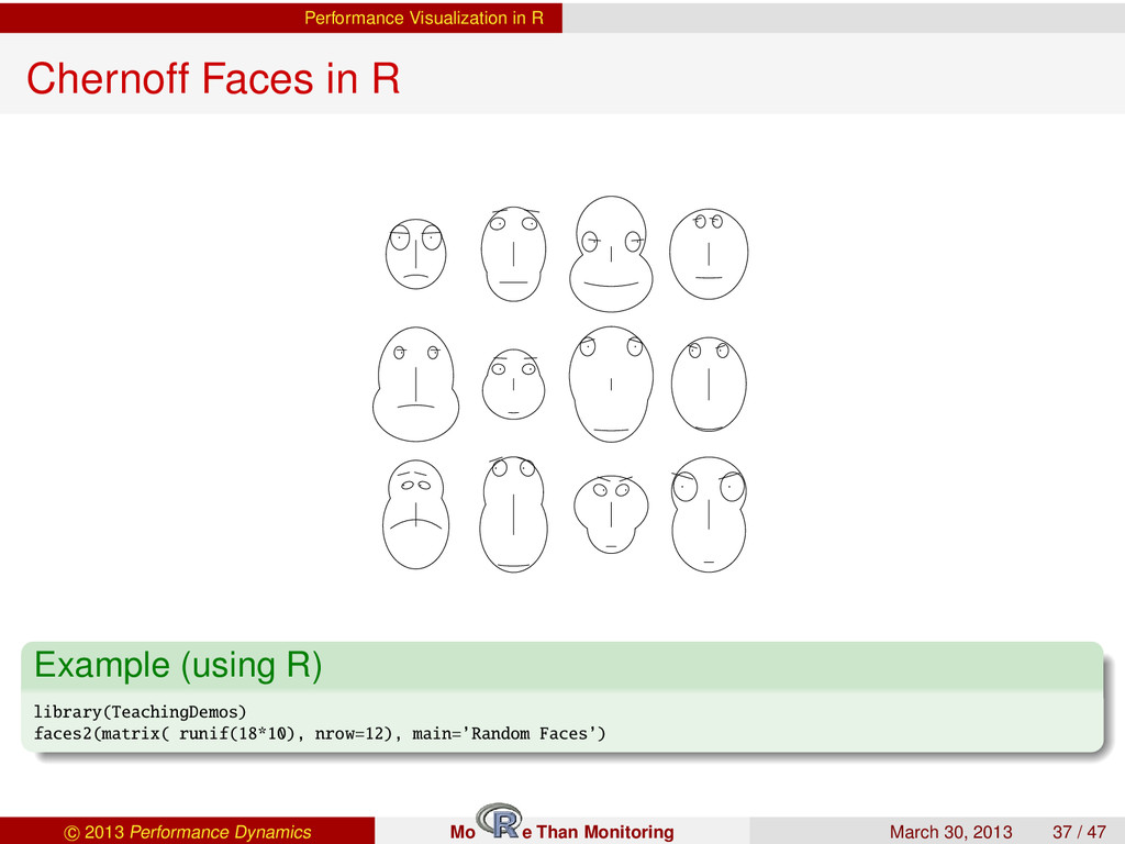 Performance Visualization in R Chernoff Faces i...