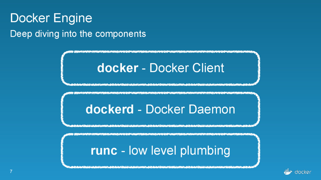 7 Docker Engine Deep diving into the components...