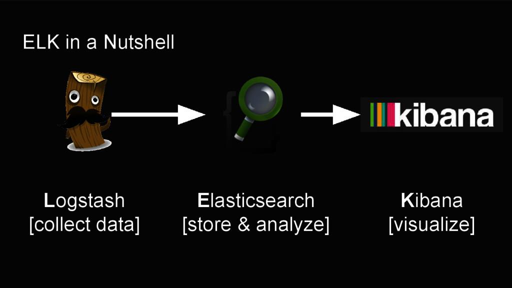 ELK in a Nutshell Logstash [collect data] Elast...