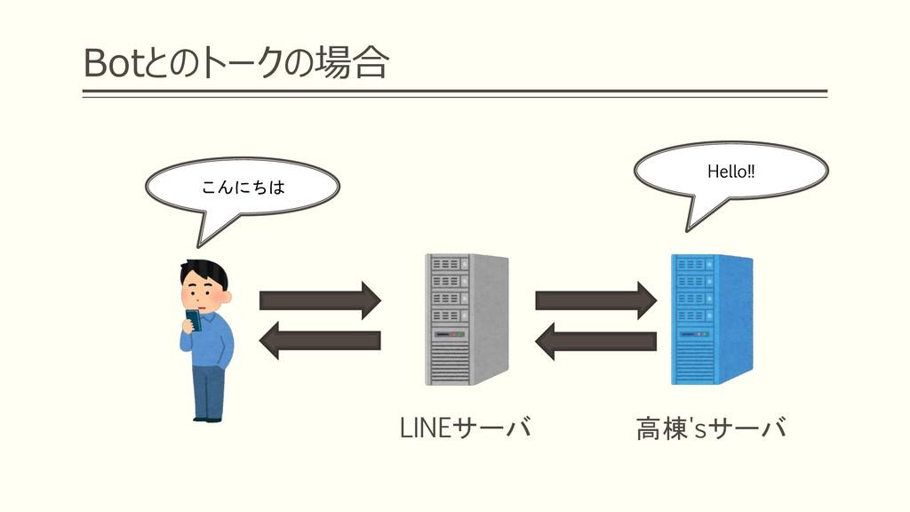 LINE   's Hello!!
