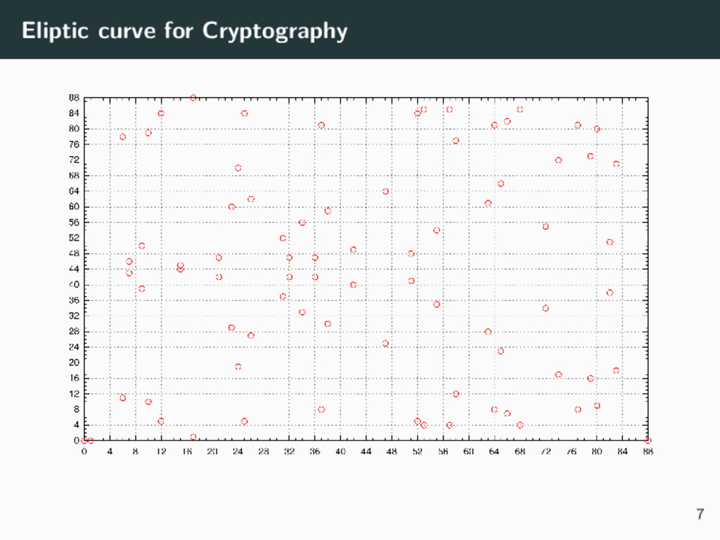 Eliptic curve for Cryptography 7