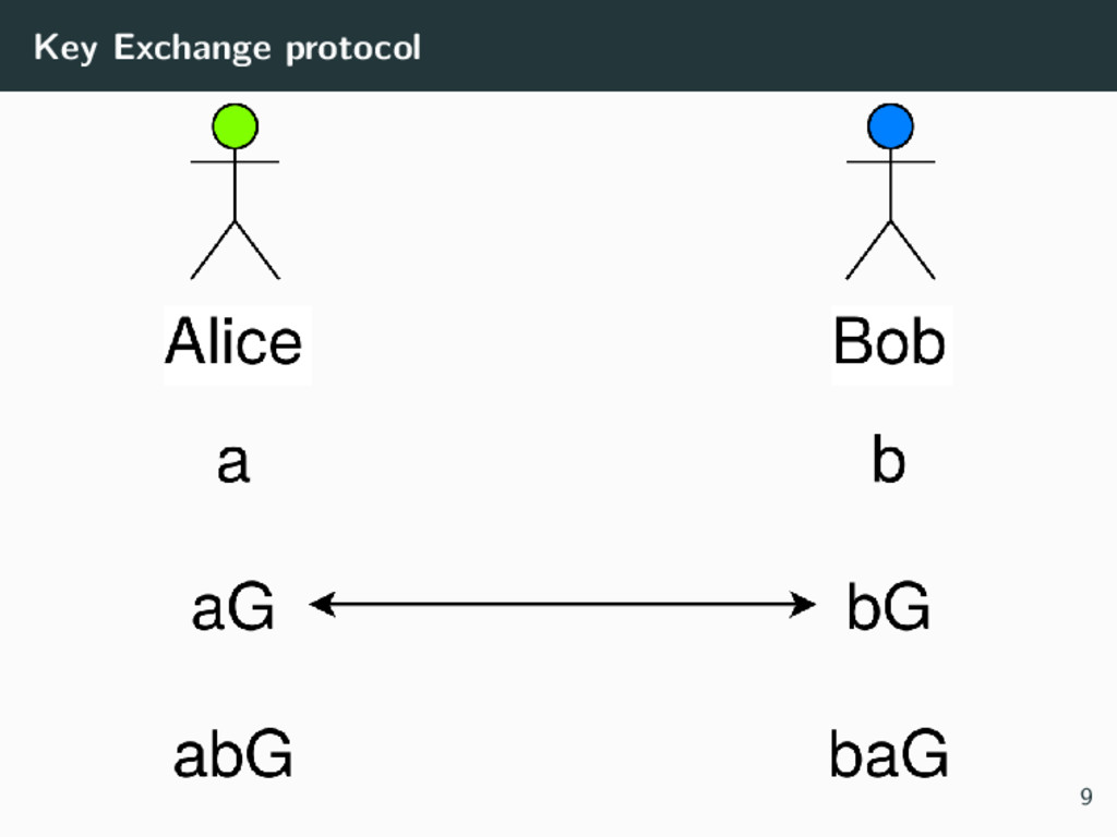 Key Exchange protocol 9