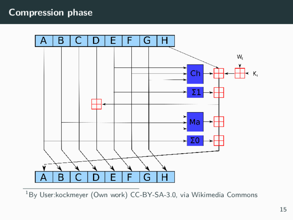 Compression phase 1By User:kockmeyer (Own work)...