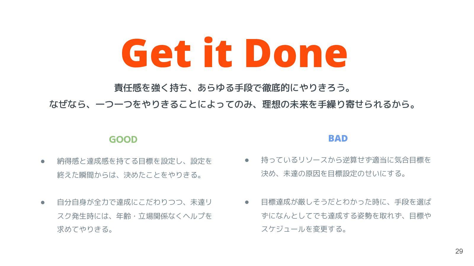 Care for Team 愛を持って仲間と向き合い、深い関係を築こう。なぜなら、深い関係で結...
