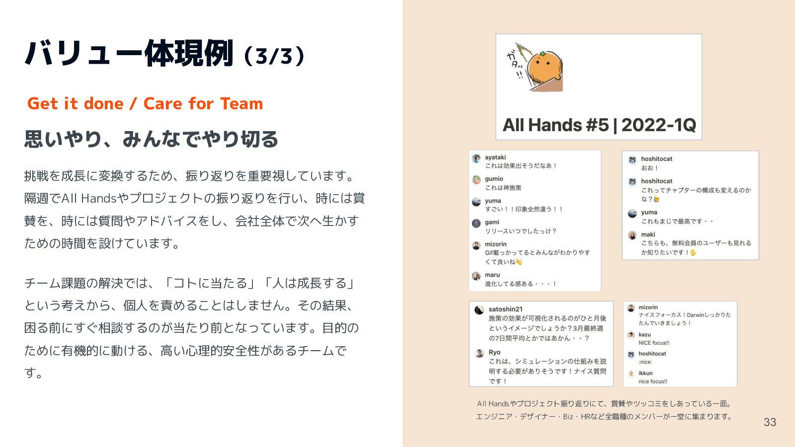 mikanの働き方 32