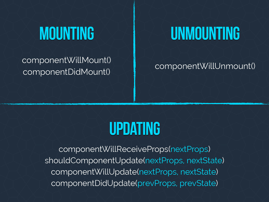 mounting unmounting updating componentWillMount...