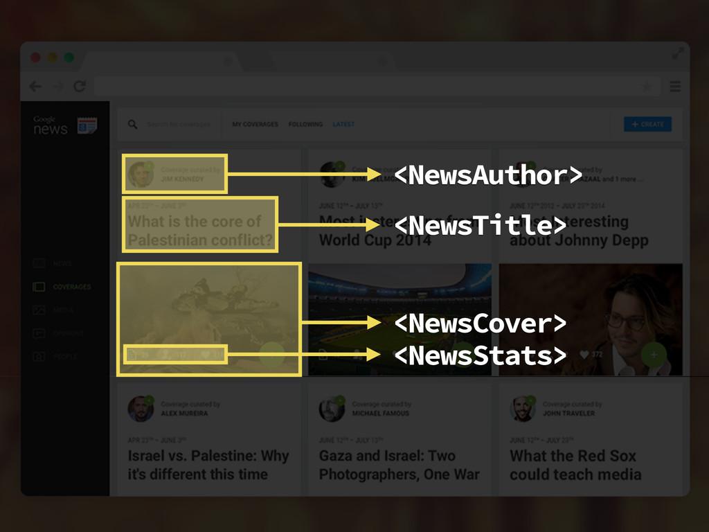 <NewsAuthor> <NewsTitle> <NewsCover> <NewsStats>