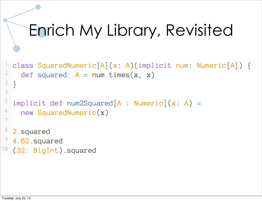 Enrich My Library, Revisited Tuesday, July 23, ...