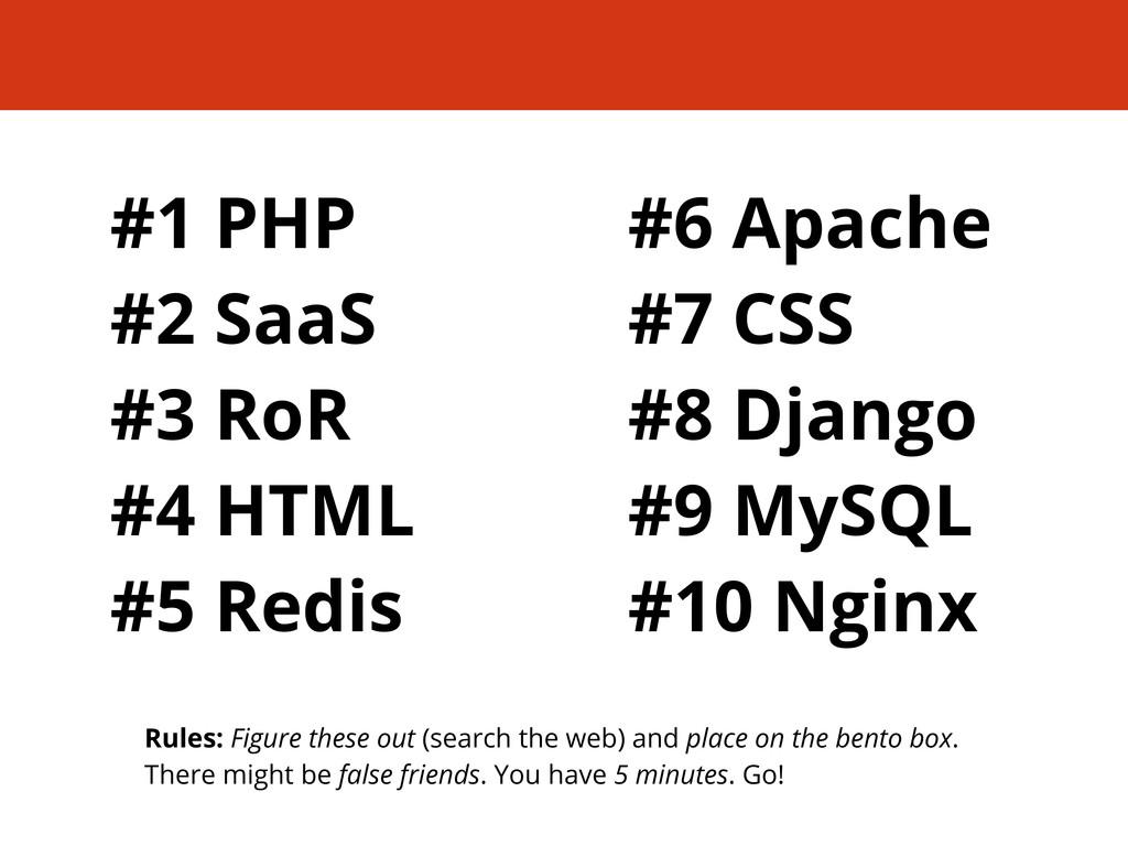 #1 PHP #2 SaaS #3 RoR #4 HTML #5 Redis #6 Apach...