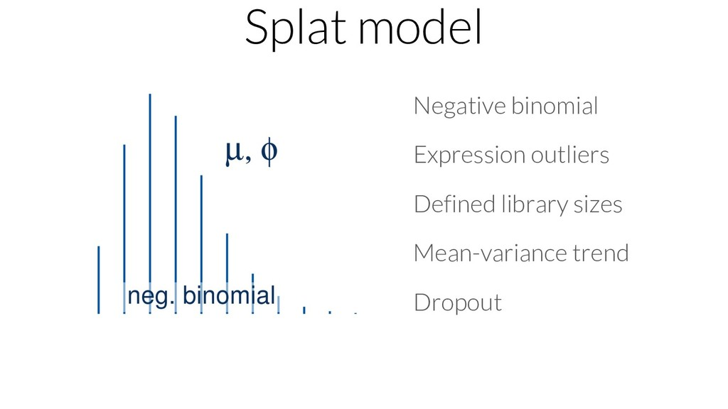 Splat model Negative binomial Expression outlie...