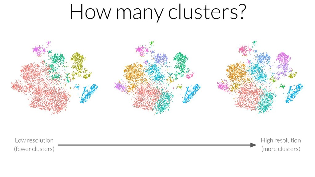 How many clusters? Low resolution (fewer cluste...