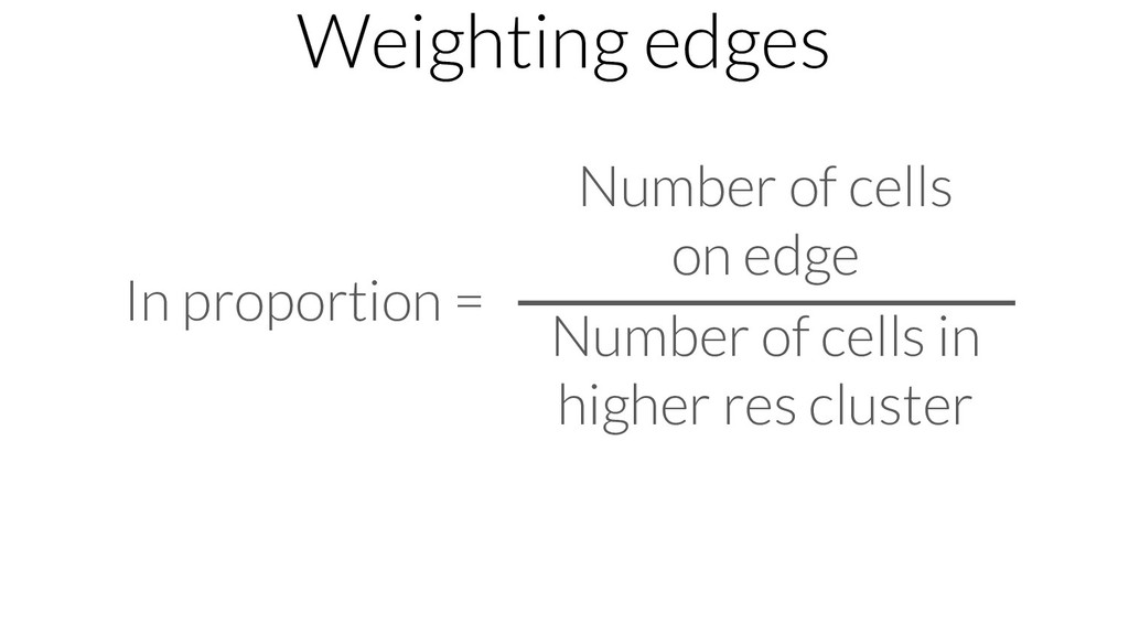 Weighting edges In proportion = Number of cells...