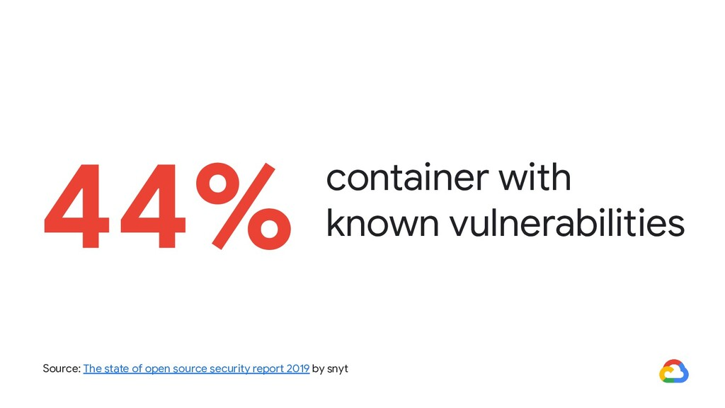 44% container with known vulnerabilities Source...