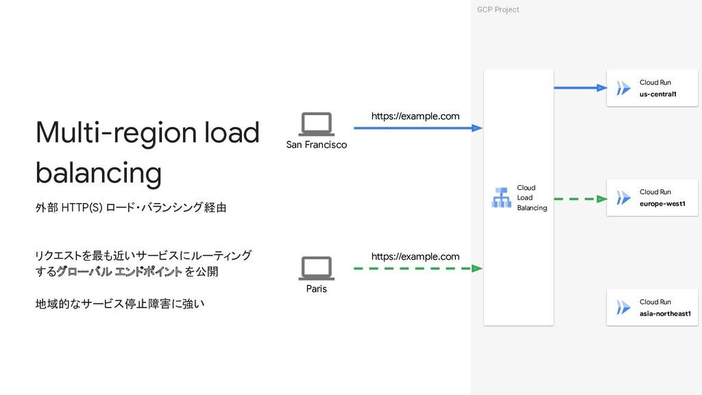 Multi-region load balancing 外部 HTTP(S) ロード・バランシ...