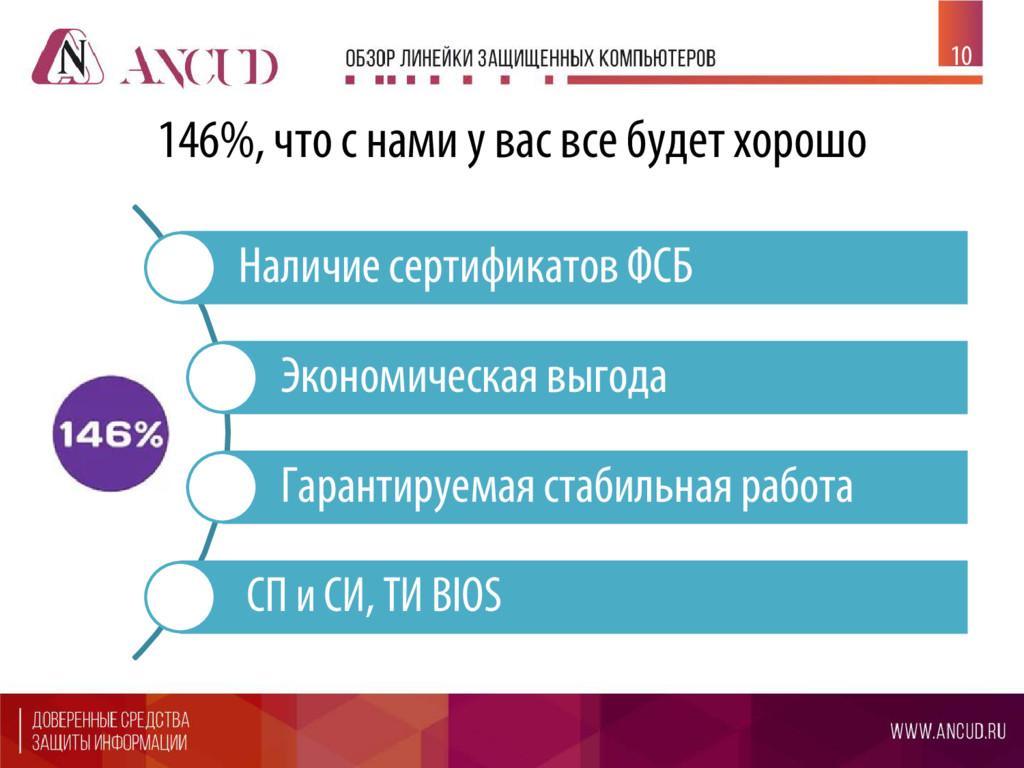 Наличие сертификатов ФСБ Экономическая выгода Г...