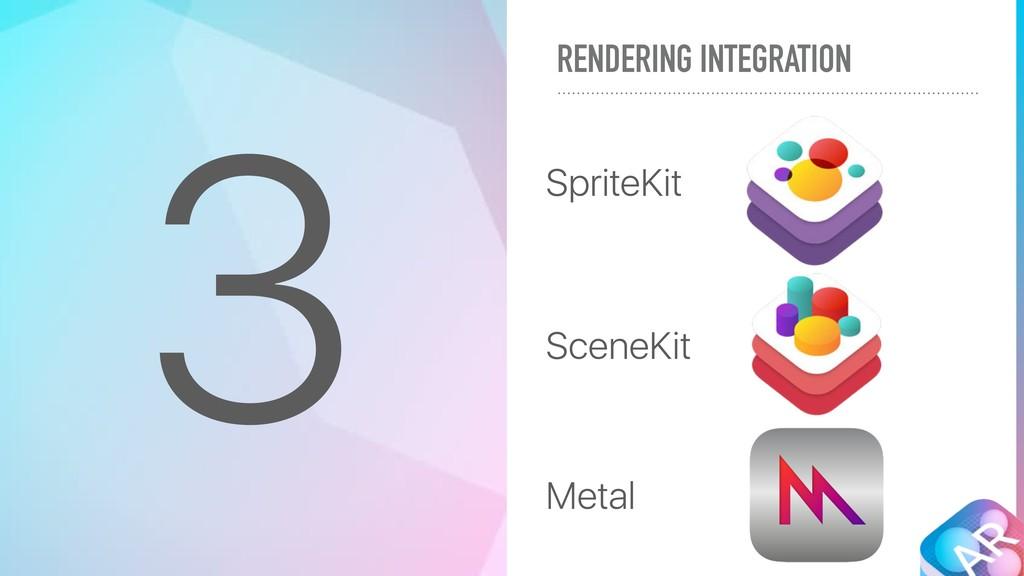 RENDERING INTEGRATION 3 SpriteKit SceneKit Metal