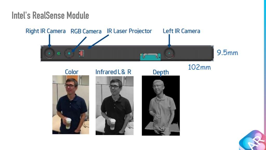Intel's RealSense Module