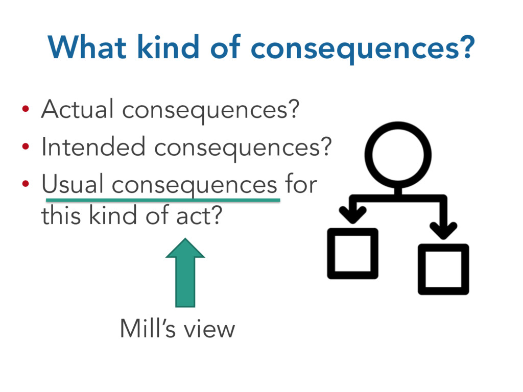 What kind of consequences? • Actual consequence...